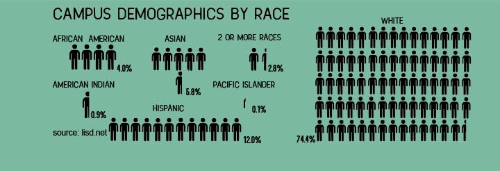 Communication between races can  improve cultural understanding