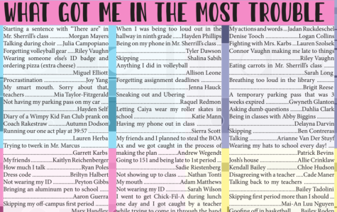 Seniors revealed what got them in the most trouble and more in The Marquee's senior edition, which is available on Issue.com.