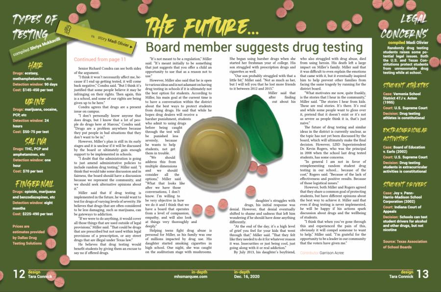 Design: Board member suggests drug testing